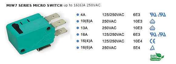Double poles microswitch - MIW7